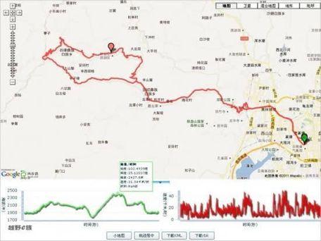 风景区---水神轿风景区---赵家庄---靑龙镇---奶母庄---孜羊村---羊角
